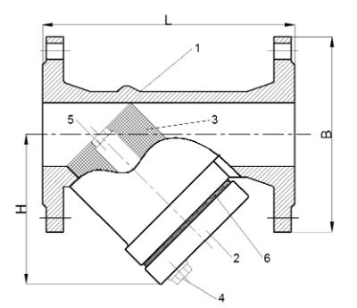 Фильтры чугунные сетчатые ЛАЗ ФМУ (М) с магнитной вставкой схема